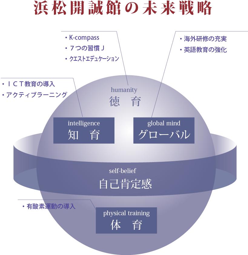 未来戦略_top