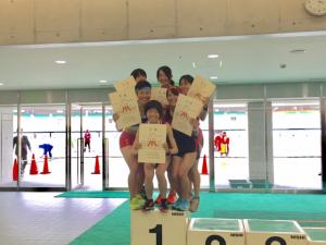 県高校総合体育大会結果